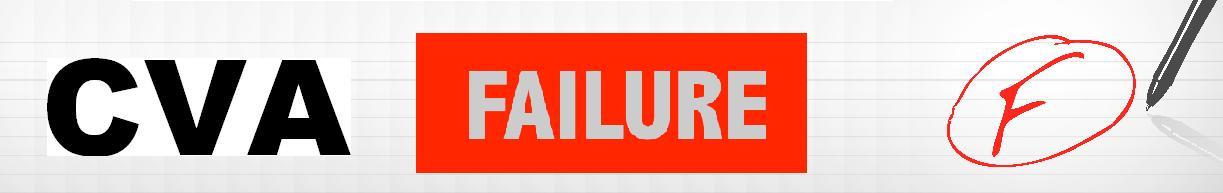 CVA Failure